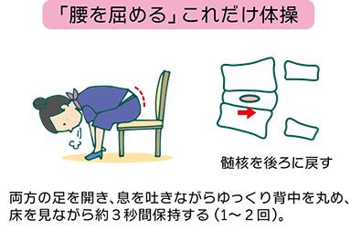 が 腰 てる 病気 と 寝 痛い 寝ている時だけ腰が痛みます