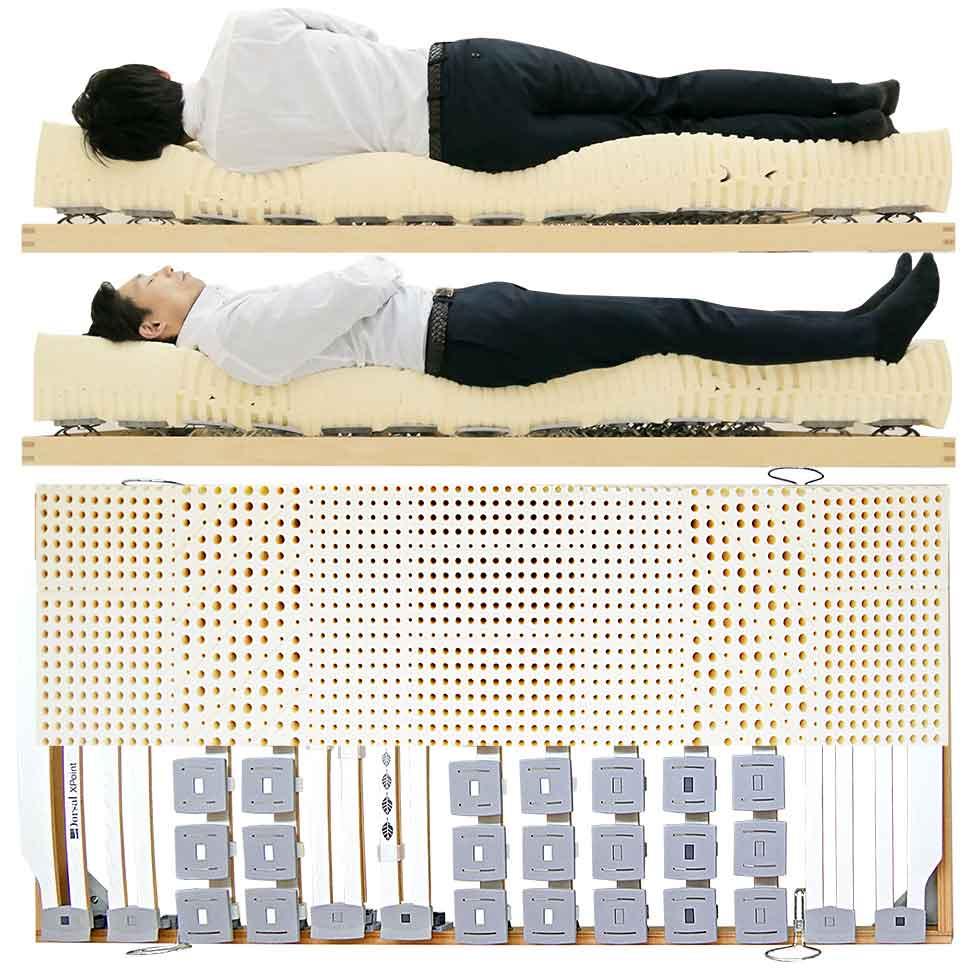 姿勢 骨折 寝る 腰椎 圧迫